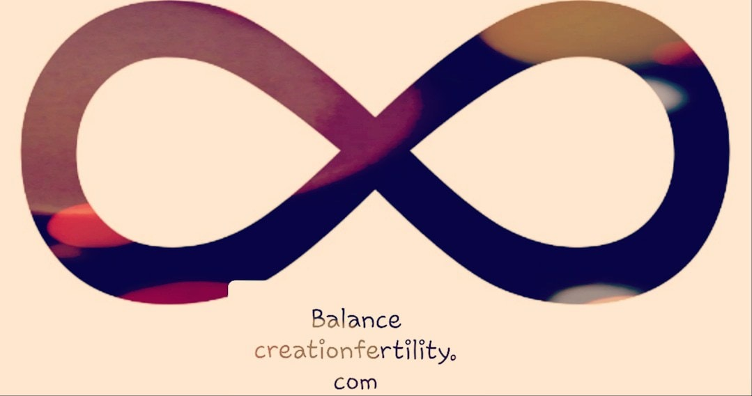 Fertility Yoga And Womb Meditation Creation Fertility Fertility